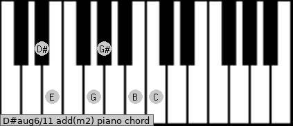 D#aug6/11 add(m2) piano chord