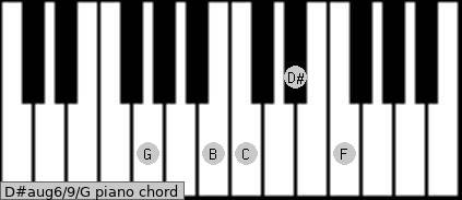 D#aug6/9/G piano chord