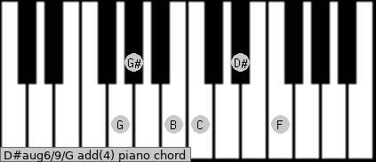 D#aug6/9/G add(4) piano chord