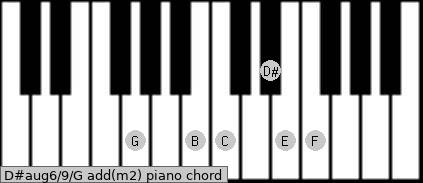 D#aug6/9/G add(m2) piano chord
