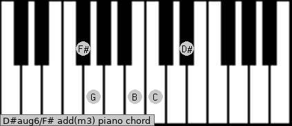 D#aug6 \F#add(m3) piano chord