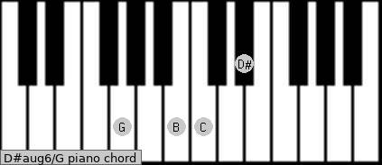 D#aug6/G piano chord