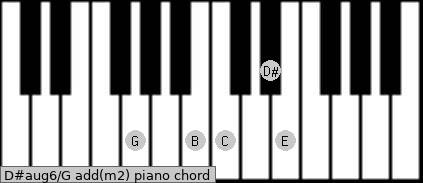 D#aug6/G add(m2) piano chord