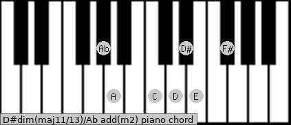 D#dim(maj11/13)/Ab add(m2) piano chord