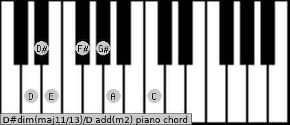 D#dim(maj11/13)/D add(m2) piano chord