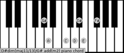 D#dim(maj11/13)/G# add(m2) piano chord