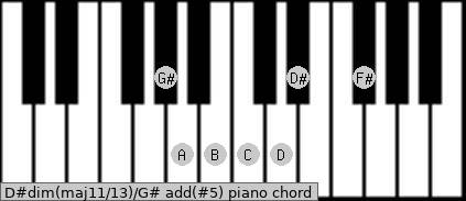 D#dim(maj11/13)/G# add(#5) piano chord