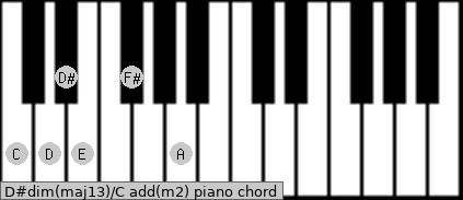 D#dim(maj13)/C add(m2) piano chord
