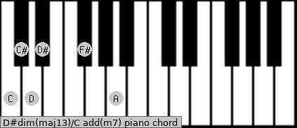 D#dim(maj13)/C add(m7) piano chord