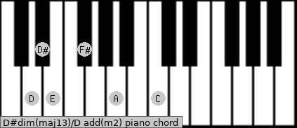D#dim(maj13)/D add(m2) piano chord