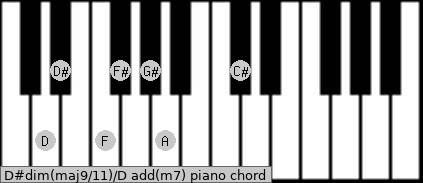 D#dim(maj9/11)/D add(m7) piano chord