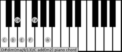 D#dim(maj9/13)/C add(m2) piano chord