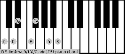 D#dim(maj9/13)/C add(#5) piano chord