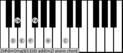D#dim(maj9/13)/D add(m2) piano chord