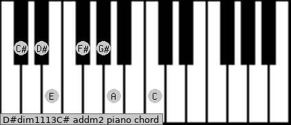 D#dim11/13/C# add(m2) piano chord