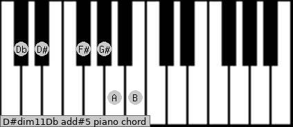 D#dim11/Db add(#5) piano chord
