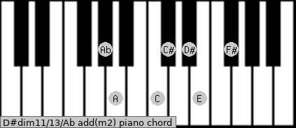 D#dim11/13/Ab add(m2) piano chord