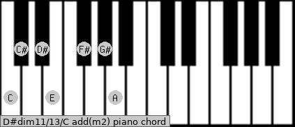 D#dim11/13/C add(m2) piano chord
