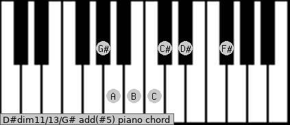D#dim11/13/G# add(#5) piano chord