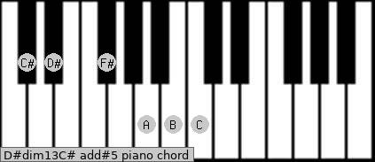 D#dim13/C# add(#5) piano chord