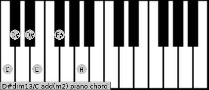 D#dim13/C add(m2) piano chord