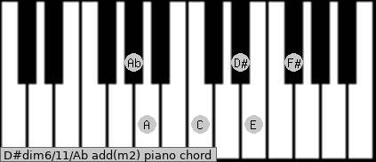 D#dim6/11/Ab add(m2) piano chord