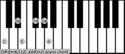 D#dim6/11/C add(m2) piano chord