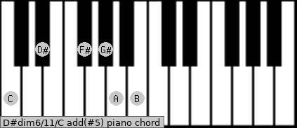 D#dim6/11/C add(#5) piano chord