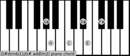 D#dim6/11/G# add(m2) piano chord