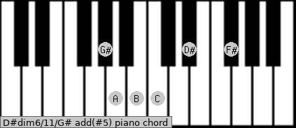 D#dim6/11/G# add(#5) piano chord
