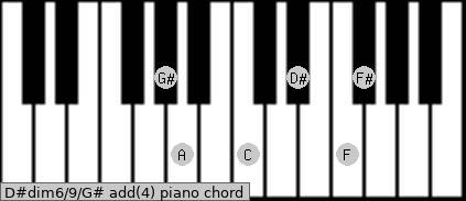 D#dim6/9/G# add(4) piano chord