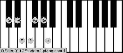 D#dim9/11/C# add(m2) piano chord