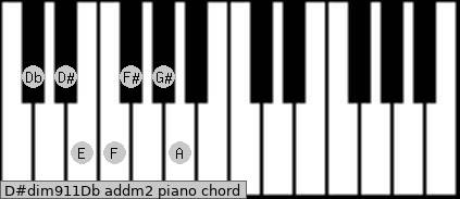 D#dim9/11/Db add(m2) piano chord