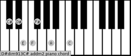 D#dim9/13/C# add(m2) piano chord