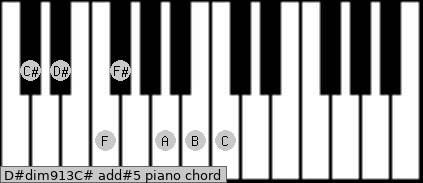 D#dim9/13/C# add(#5) piano chord
