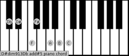D#dim9/13/Db add(#5) piano chord