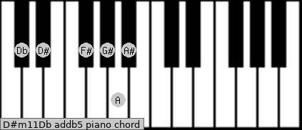 D#m11/Db add(b5) piano chord