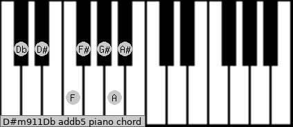 D#m9/11/Db add(b5) piano chord