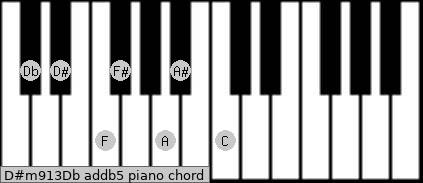 D#m9/13/Db add(b5) piano chord