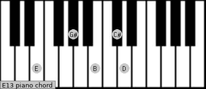 e13 piano chord e thirteenth charts sounds and intervals
