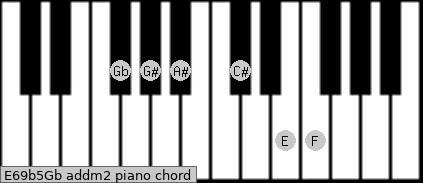 E6/9b5/Gb add(m2) piano chord