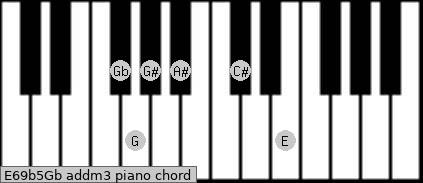 E6/9b5/Gb add(m3) piano chord