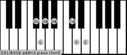 E9/13b5/Gb add(m3) piano chord
