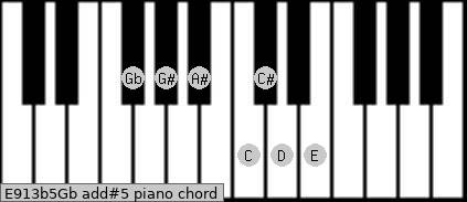 E9/13b5/Gb add(#5) piano chord
