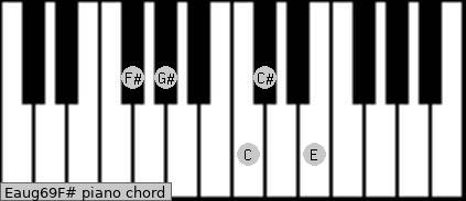 Eaug6/9/F# Piano chord chart