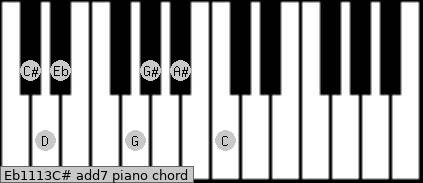 Eb11/13/C# add(7) piano chord