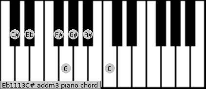 Eb11/13/C# add(m3) piano chord