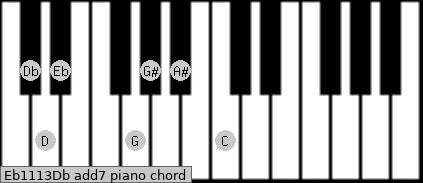Eb11/13/Db add(7) piano chord