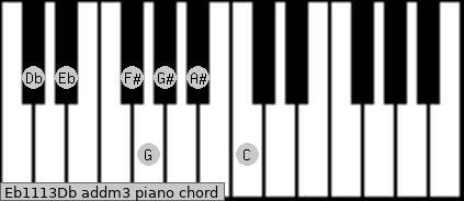 Eb11/13/Db add(m3) piano chord