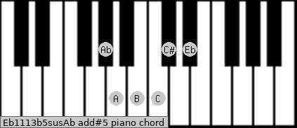 Eb11/13b5sus/Ab add(#5) piano chord